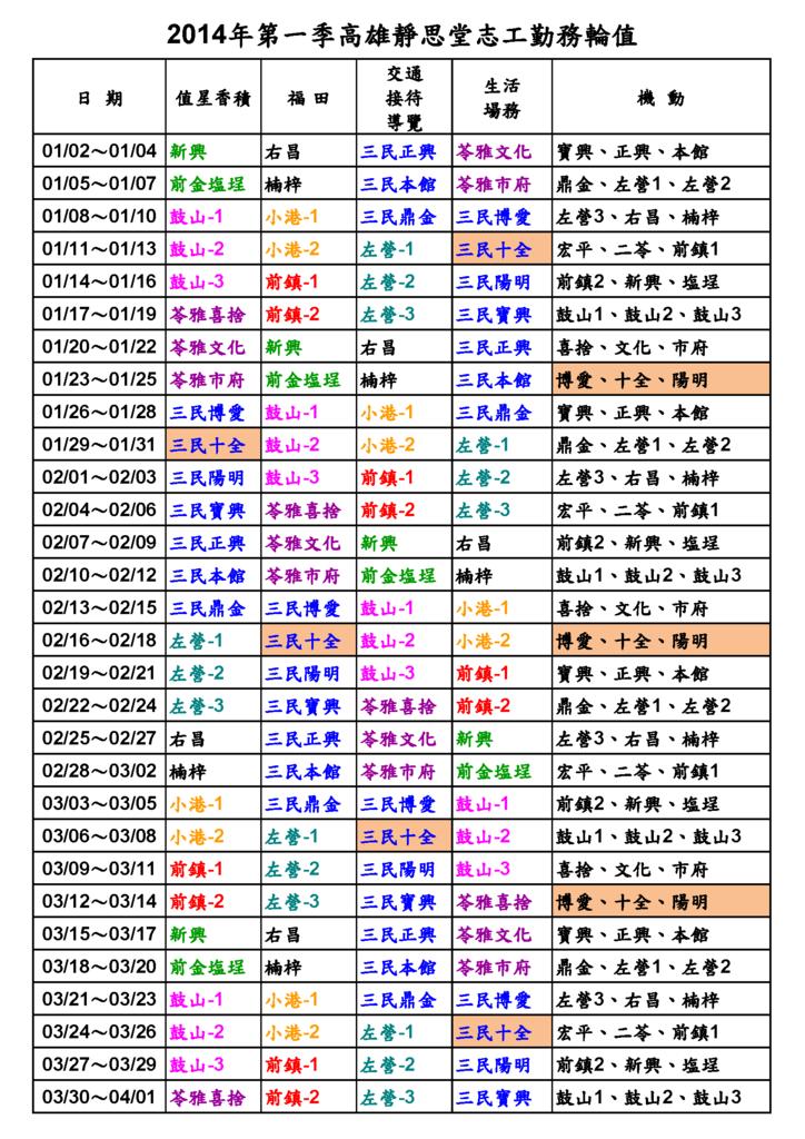2014年第一季高雄靜思堂志工勤務輪值.png