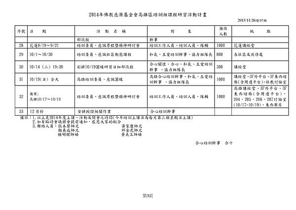2014年佛教慈濟基金會高雄區培訓組課程研習活動計畫20131126_頁面_3.png