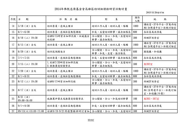 2014年佛教慈濟基金會高雄區培訓組課程研習活動計畫20131126_頁面_2.png