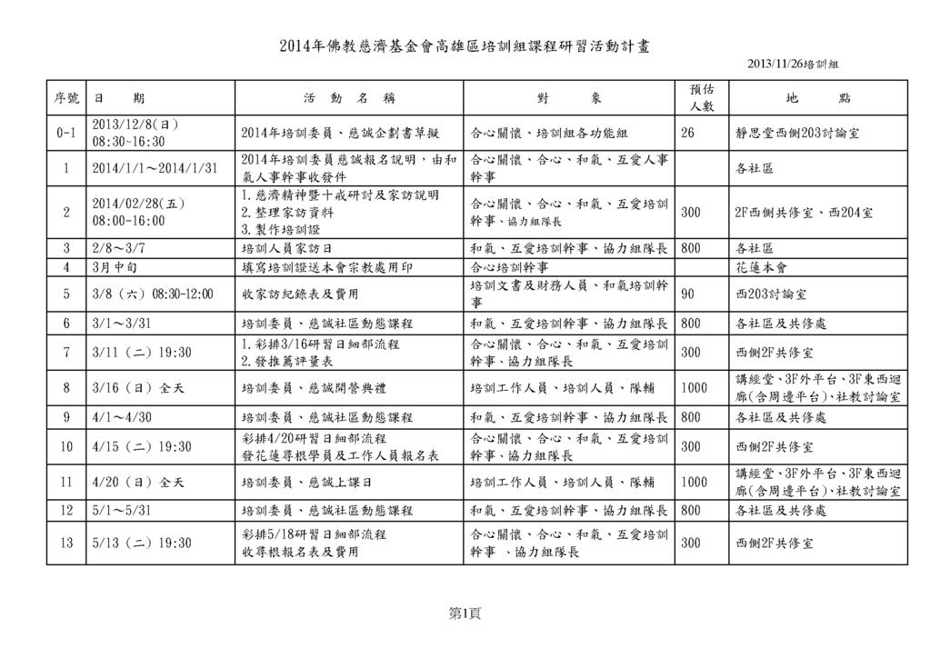 2014年佛教慈濟基金會高雄區培訓組課程研習活動計畫20131126_頁面_1.png