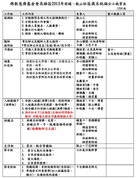 2013社區歲末祝福分工執掌表1210版_頁面_1.png