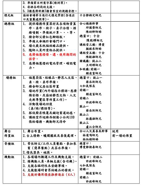 2013社區歲末祝福分工執掌表1210版_頁面_2.png