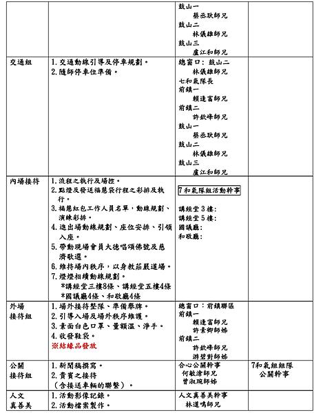 2013社區歲末祝福分工執掌表1210版_頁面_3.png