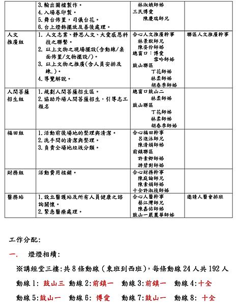 2013社區歲末祝福分工執掌表1210版_頁面_4.png