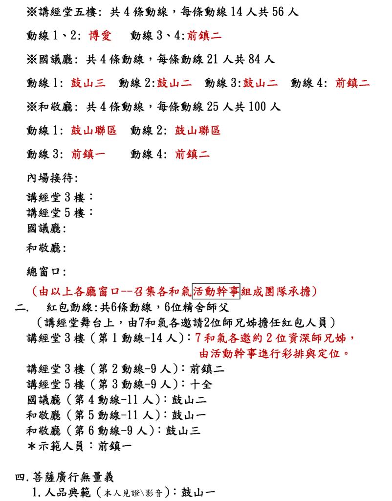 2013社區歲末祝福分工執掌表1210版_頁面_5.png