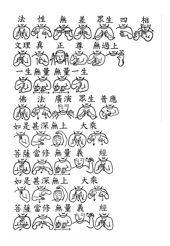手語印記提示圖-說法品(二)習性不同眾生欲~菩薩當修無量義經_頁面_3.png