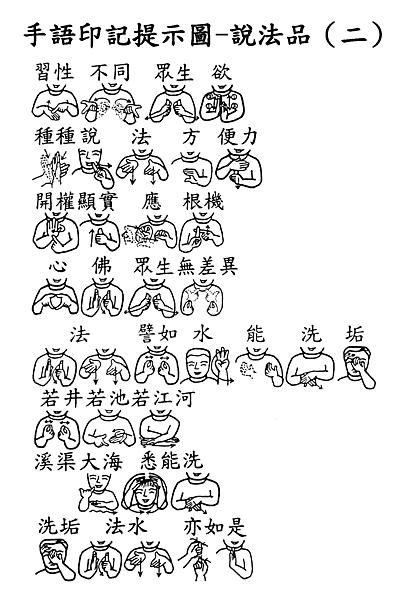 手語印記提示圖-說法品(二)習性不同眾生欲~菩薩當修無量義經_頁面_1.png