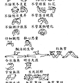 手語妙音提示圖-序曲(完整)_頁面_2.png
