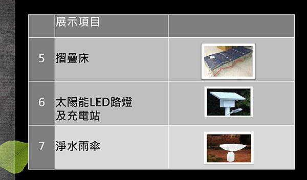 20131007-國家創新月慈悲科技佈展_頁面_7.png