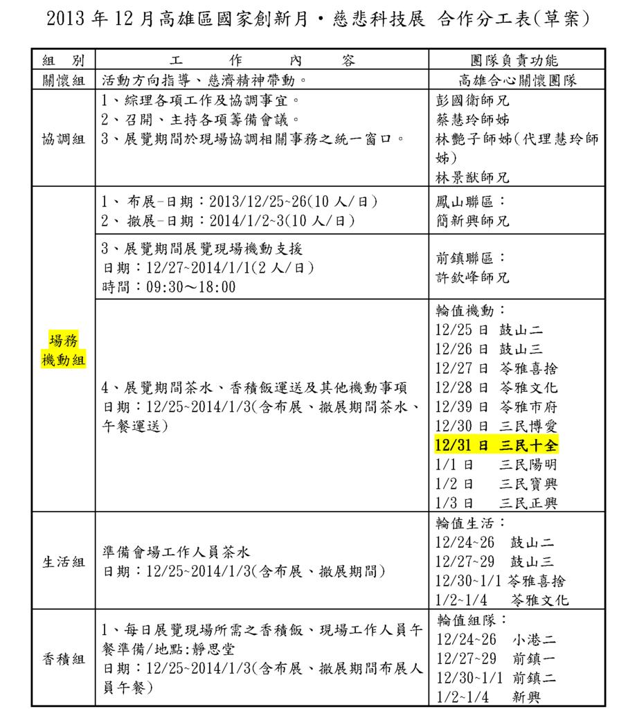 慈悲科技展-高雄展區合作分工表草案20131220_頁面_1.png