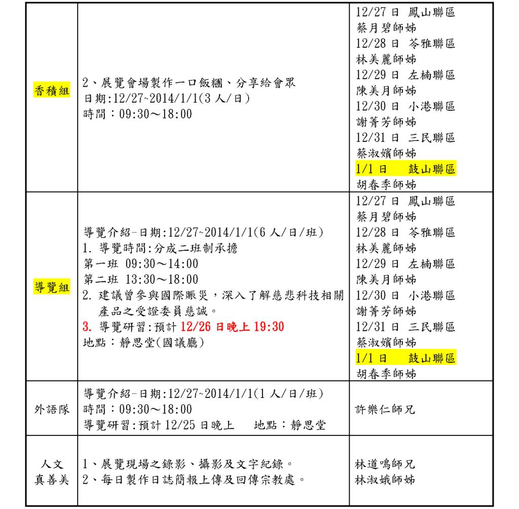 慈悲科技展-高雄展區合作分工表草案20131220_頁面_2.png