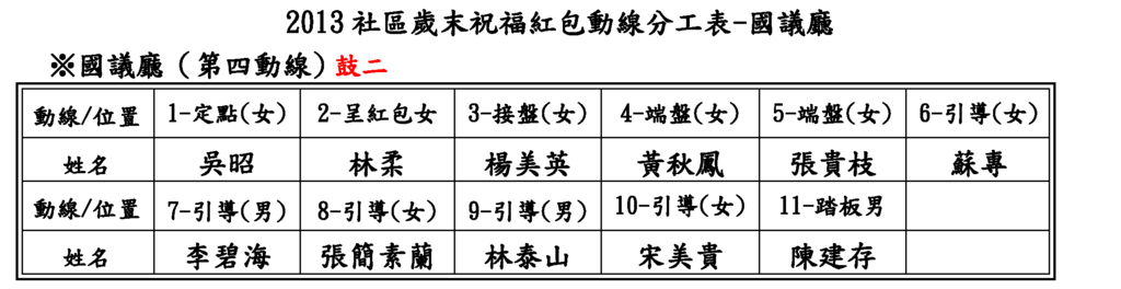 2013 社區場各廳-紅包人力_頁面_4.png