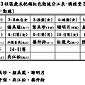 2013 社區場各廳-紅包人力_頁面_1.png