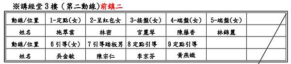 2013 社區場各廳-紅包人力_頁面_2.png