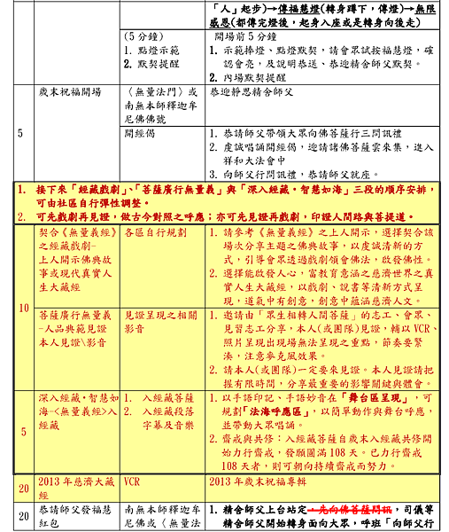 2013年〈社區〉歲末祝福流程(更新)1203_頁面_2.png