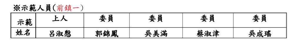 2013 社區場講經堂-示範人員.png