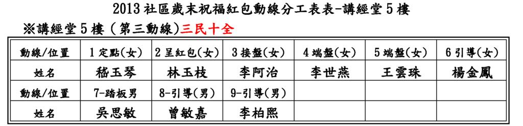 2013 社區場各廳-紅包人力_頁面_3.png