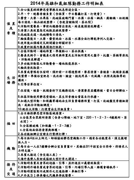2014年高雄和氣組隊勤務工作明細表.png