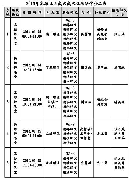 2013年靜思堂場次精舍師父名單_頁面_1.png