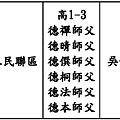 2013年靜思堂場次精舍師父名單_頁面_2.png