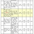 2014 年高雄宗教處同仁分工表(1224修正)