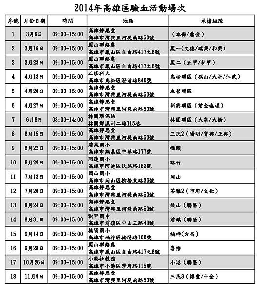 2014驗血活動場次一覽表0101.png