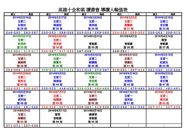 20140207導讀人輪值表.png