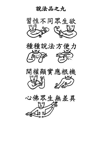 29手語妙音提示圖-無量義經偈頌-說法品之九(習性不同眾生欲).png