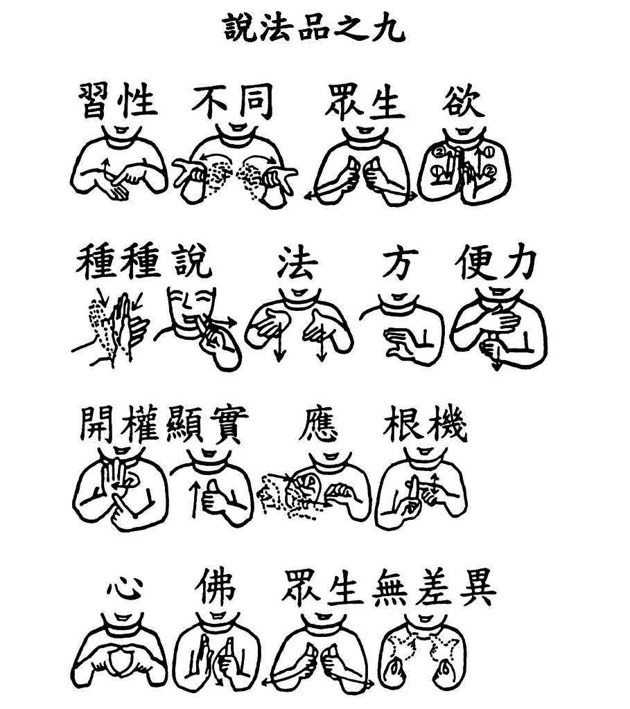 29手語印記提示圖-無量義經偈頌-說法品之九(習性不同眾生欲).png