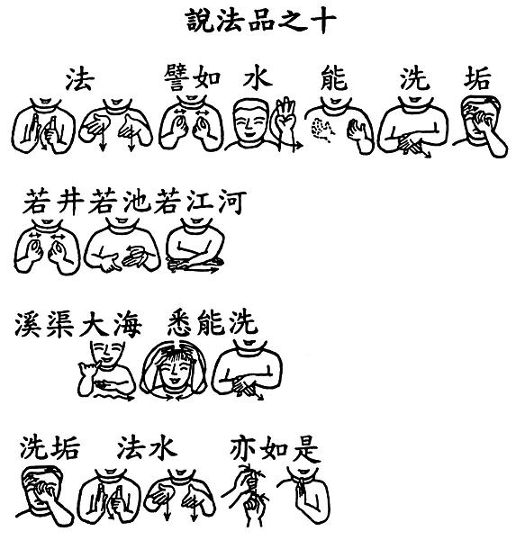 30手語印記提示圖-無量義經偈頌-說法品之十(法譬如水能洗垢).png