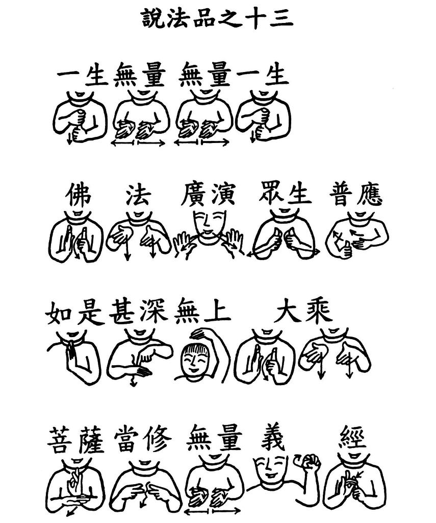 34手語印記提示圖-無量義經偈頌-說法品之十三(一生無量 無量一生)_頁面_1.png