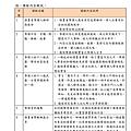 2014年「讀書會導讀人研習營」簡章(0225版)_頁面_3.png