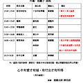 20140308新松柏機構關懷.png