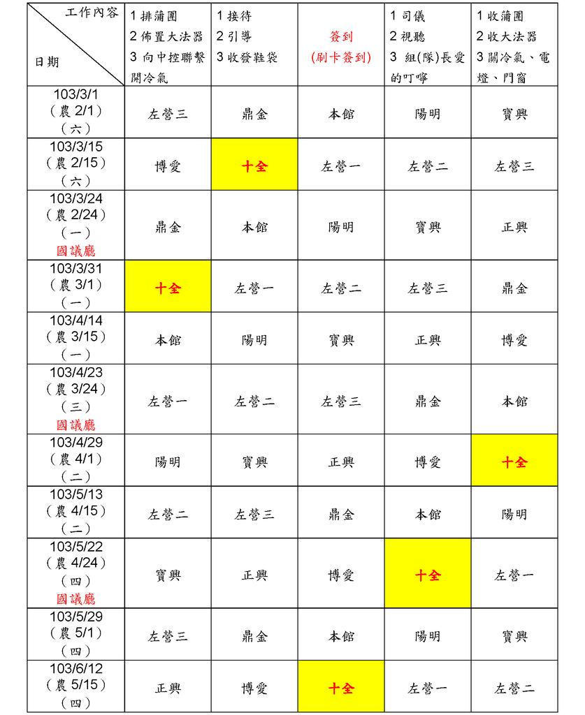 更新103年三民左營區農曆初一、十五、二十四共修輪值表_頁面_3.png