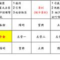 更新103年三民左營區農曆初一、十五、二十四共修輪值表_頁面_6.png