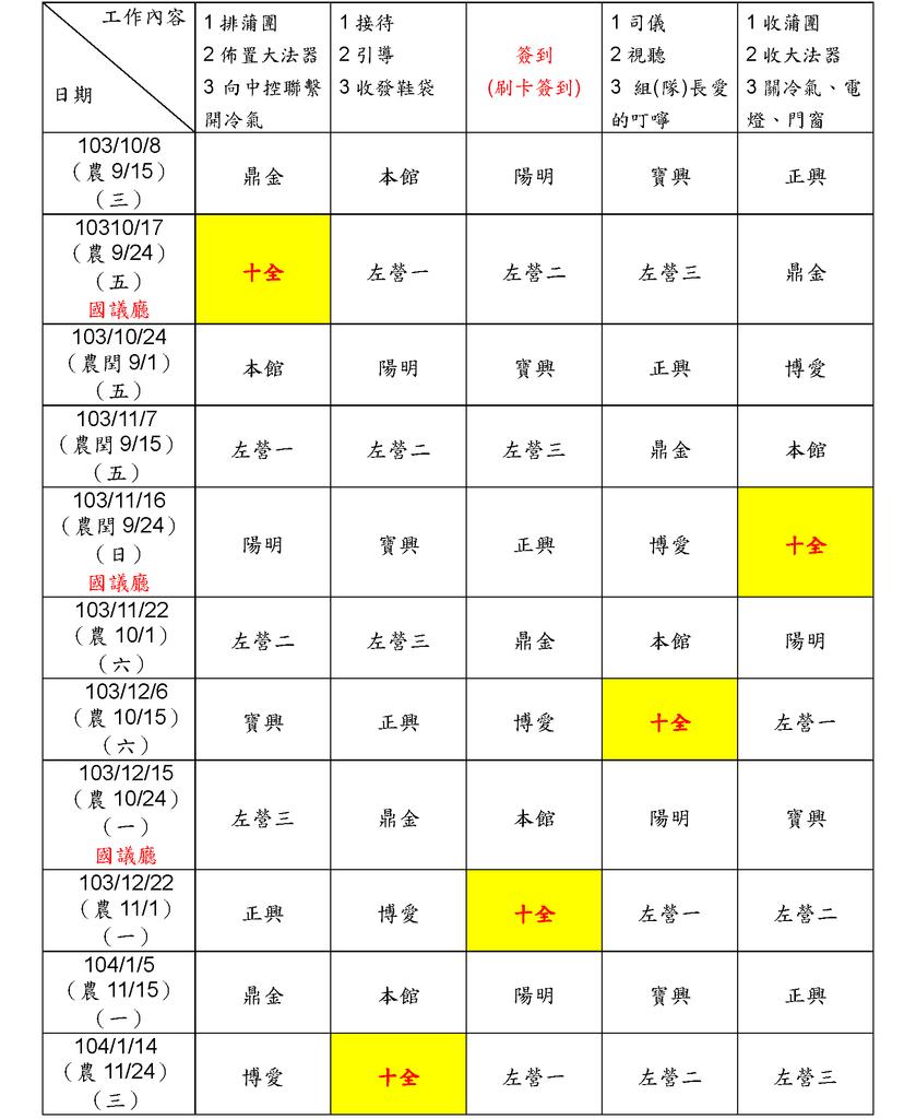 更新103年三民左營區農曆初一、十五、二十四共修輪值表_頁面_5.png