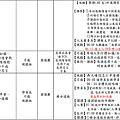 20140330精進日細流-20140310_頁面_2.png