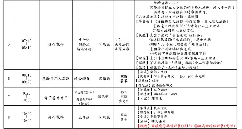 20140330精進日細流-20140310_頁面_3.png