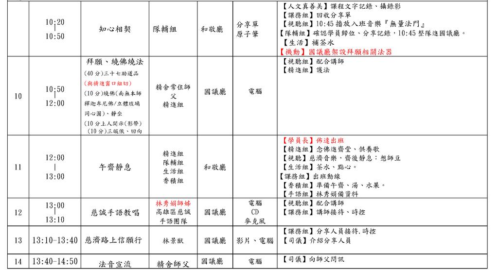20140330精進日細流-20140310_頁面_4.png