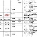 20140330精進日細流-20140310_頁面_5.png