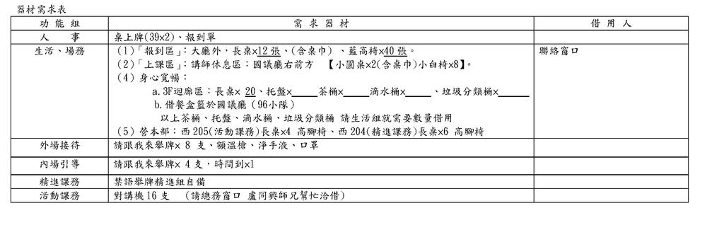 20140330精進日細流-20140310_頁面_6.png