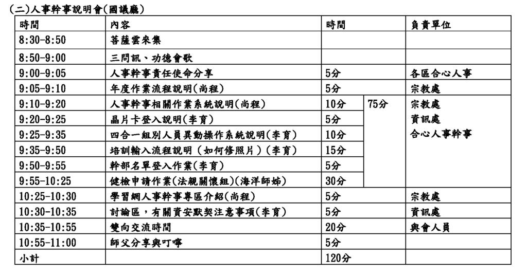 2014年委員慈誠人事幹事人事作業系統暨社區道場管理員說明會20140310_頁面_3.png