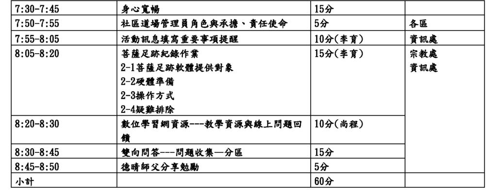 2014年委員慈誠人事幹事人事作業系統暨社區道場管理員說明會20140310_頁面_2.png