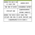 2014小菩薩入經藏簡介_頁面_3.png