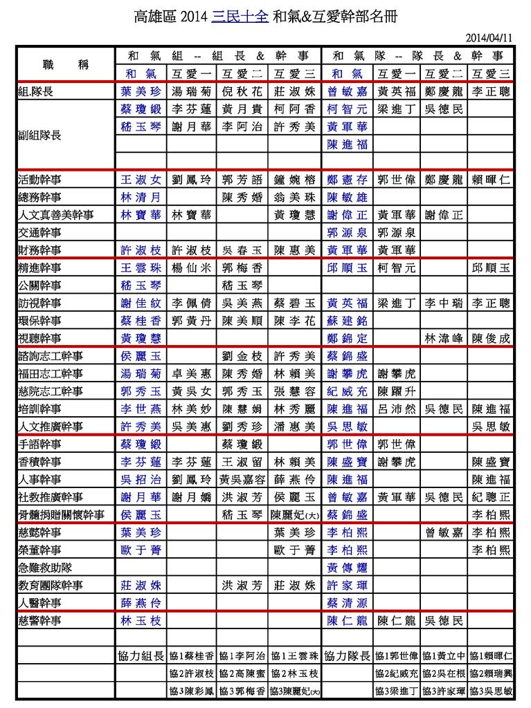 20140411-十全幹部名單.png
