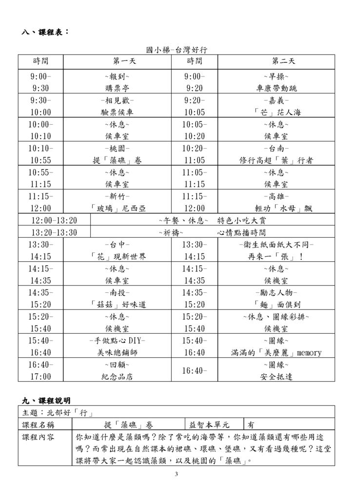 2014呼叫妙博士:科學體驗營企畫書〈國小版〉(2)_頁面_3.png