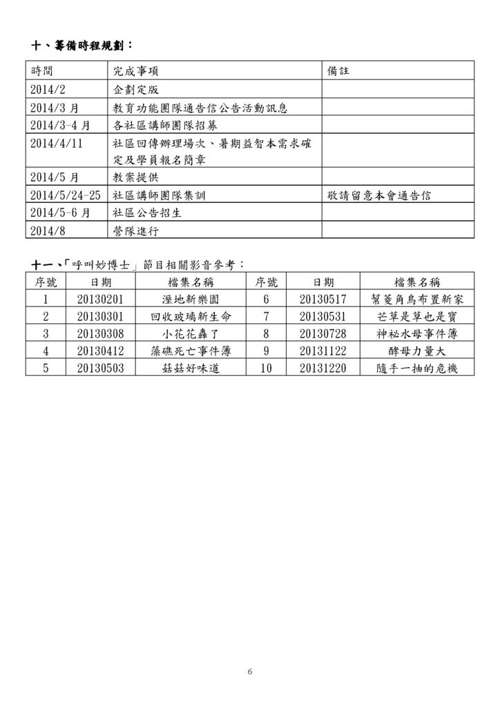 2014呼叫妙博士:科學體驗營企畫書〈國小版〉(2)_頁面_6.png