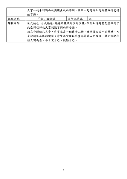 2014呼叫妙博士:科學體驗營企畫書〈國小版〉(2)_頁面_5.png