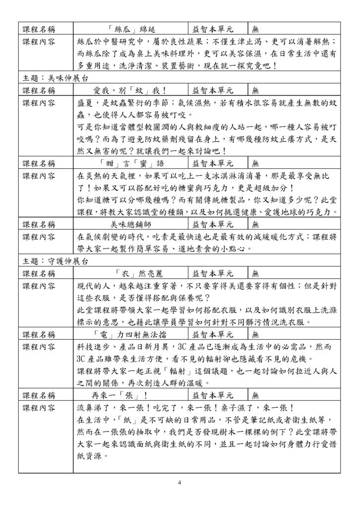2014呼叫妙博士:科學體驗營企畫書〈國中版〉(1)_頁面_4.png