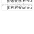 2014呼叫妙博士:科學體驗營企畫書〈國中版〉(1)_頁面_5.png